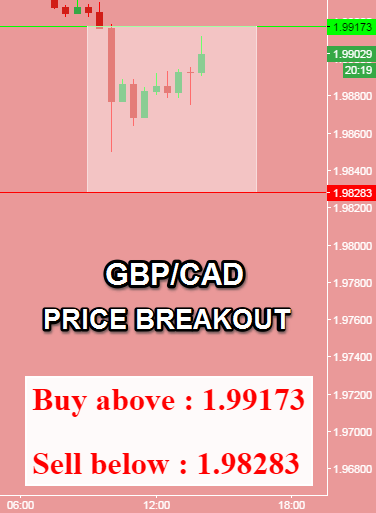 Gecth co trading signals