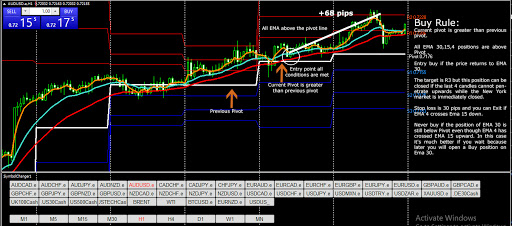 buy chart 2