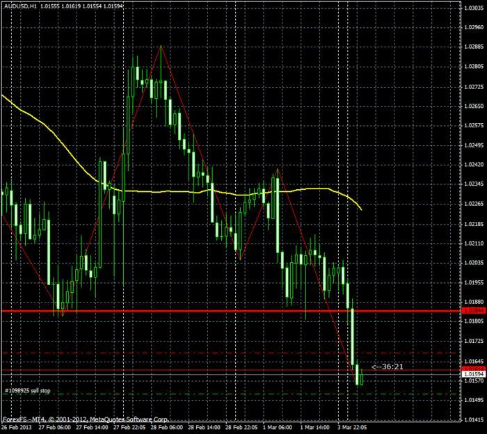 Swing trading system free