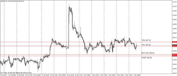 Guaranteed trading signals company