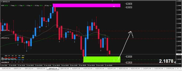 Free forex trading systems babypips