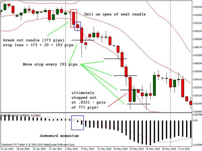 Trading signals original mix mihai popoviciu