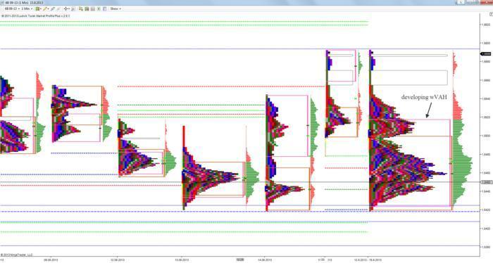 Cfa forex trading