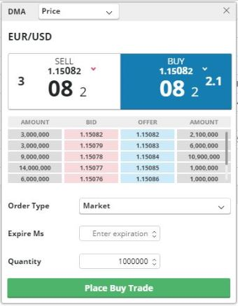 PriceMode