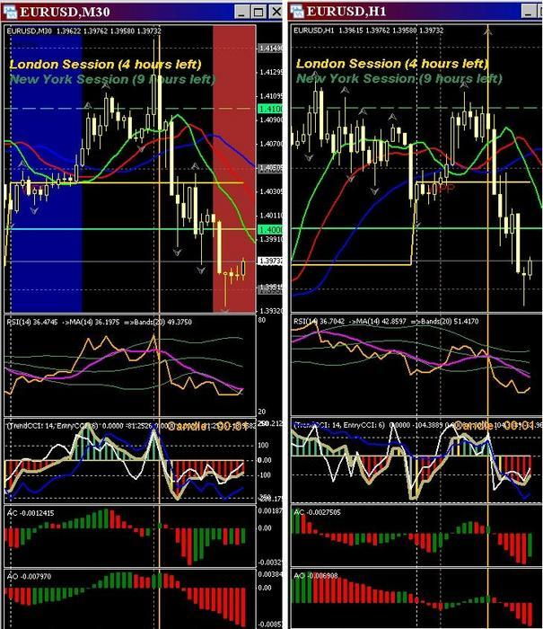 Forex news trading method