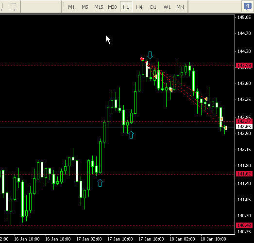 Inner circle trader forex factory