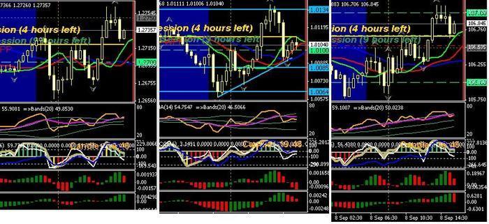 Doji trading system