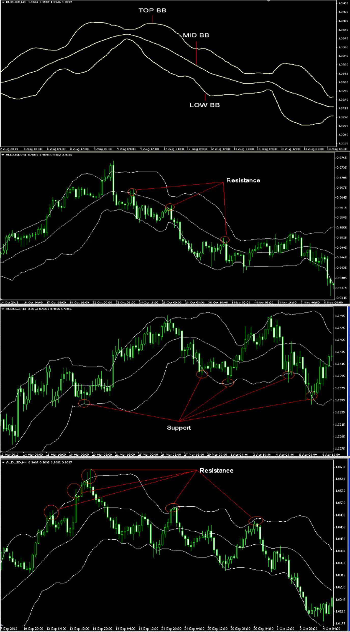 Forex oma