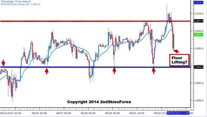 jpn225 for FX:JPN225 by Bilguun0208 — TradingView