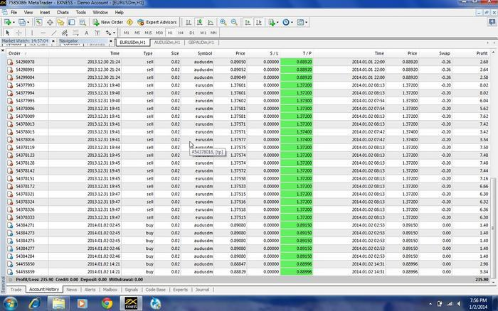 Best simple forex system