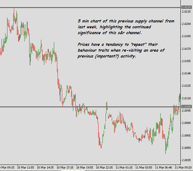 Trading system template