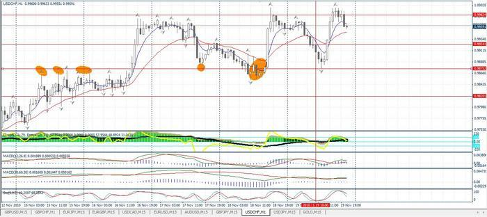 Forex 30 pips trading system