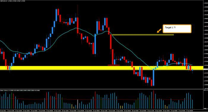 Opportunities in forex calendar trading patterns pdf