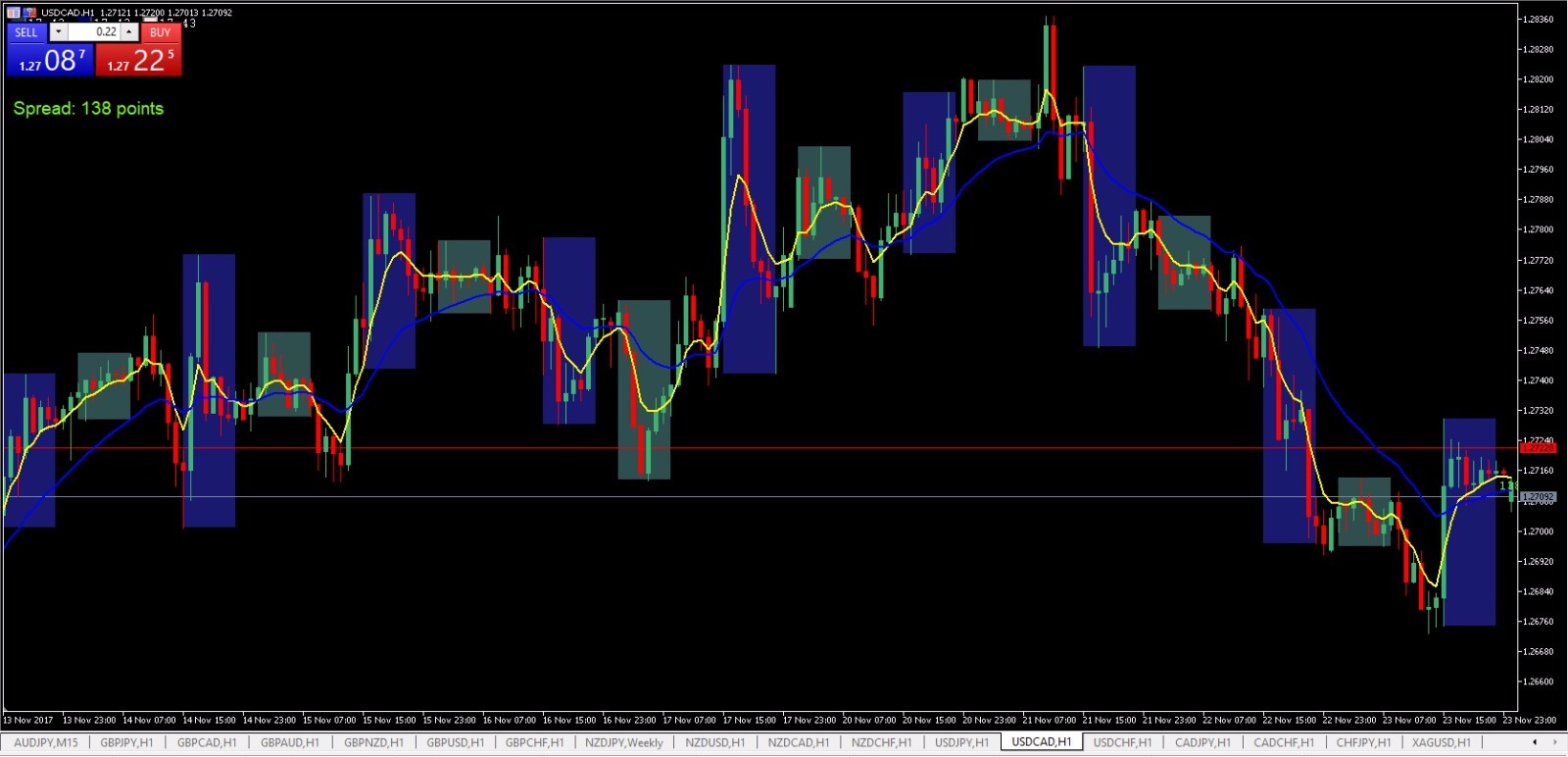 Forex trading forums