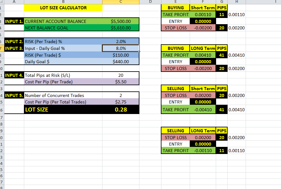 Lot size calculator forex excel