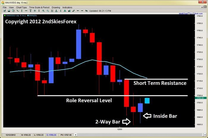 Ab squeeze forex