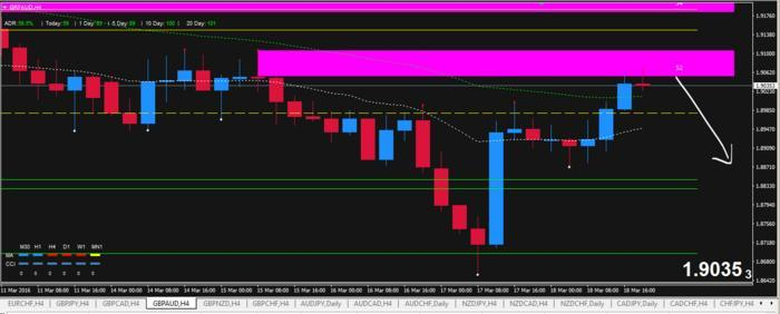 Forex trading 212 forum