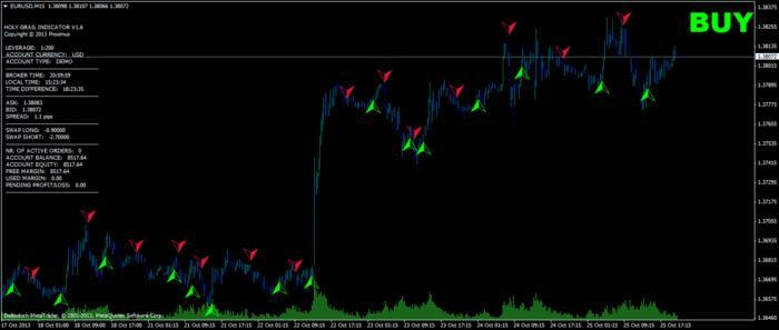 Adx forex babypips
