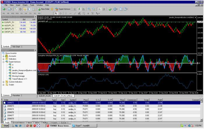 What forex broker do you use