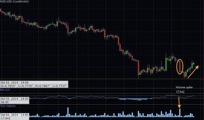 Trading strategy  Wikipedia