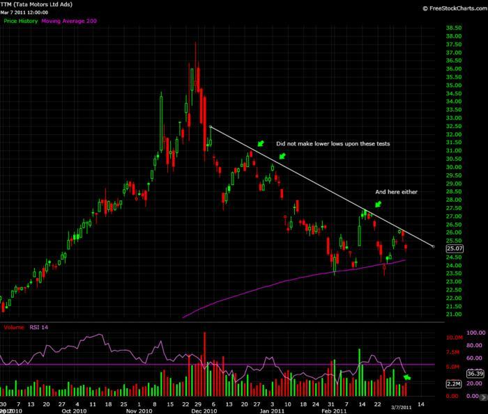 Forex trading explain