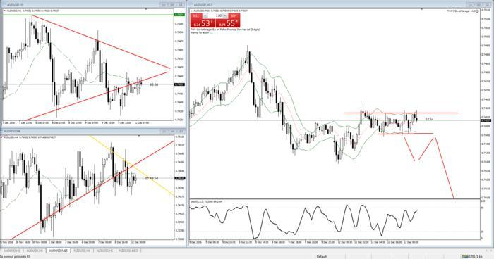 Why You Need A Forex Trading Journal  BabyPipscom