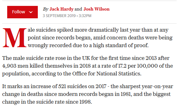 male suicide 2018 telegraph