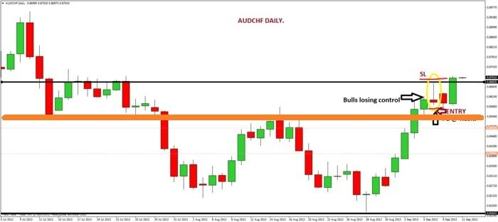 Best time to trade forex babypips
