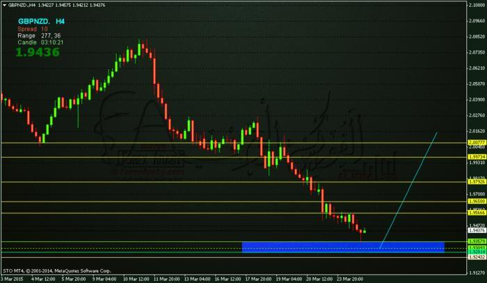 Afb forex trading