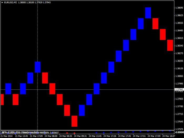Joe nemeth forex