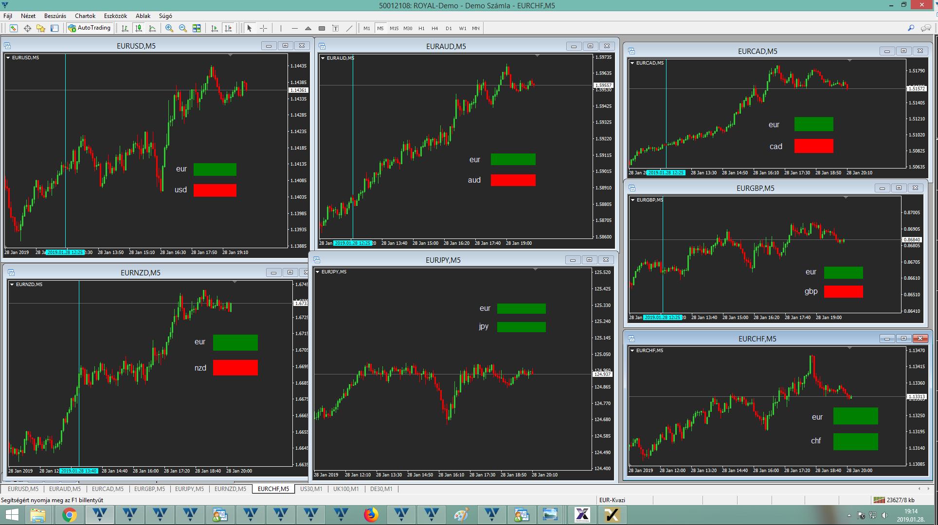Forex market times utc 8