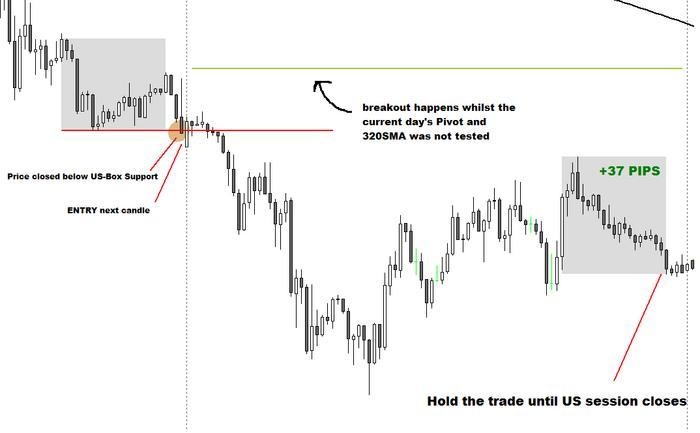 Ace trading system