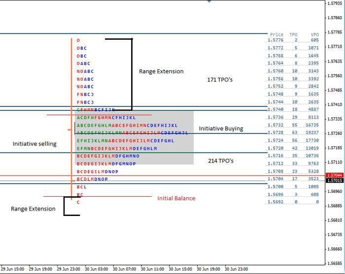 Forex babypips pdf