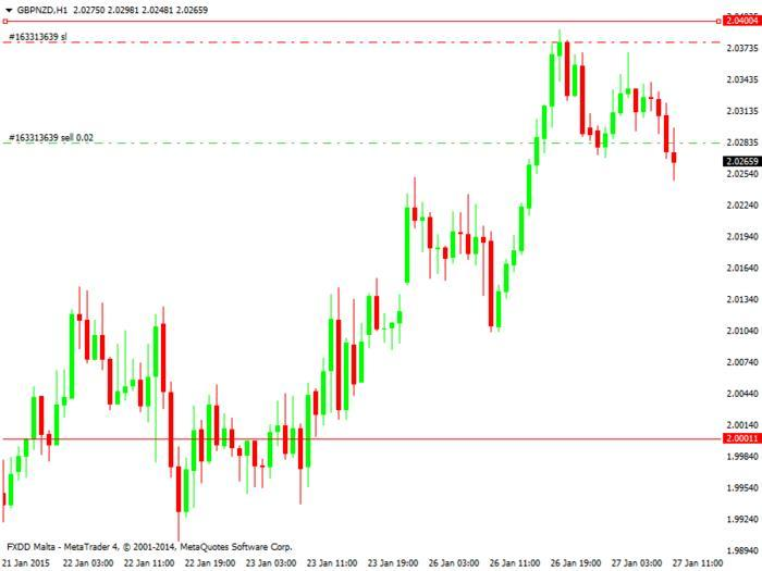 James16 chart thread over at forex factory