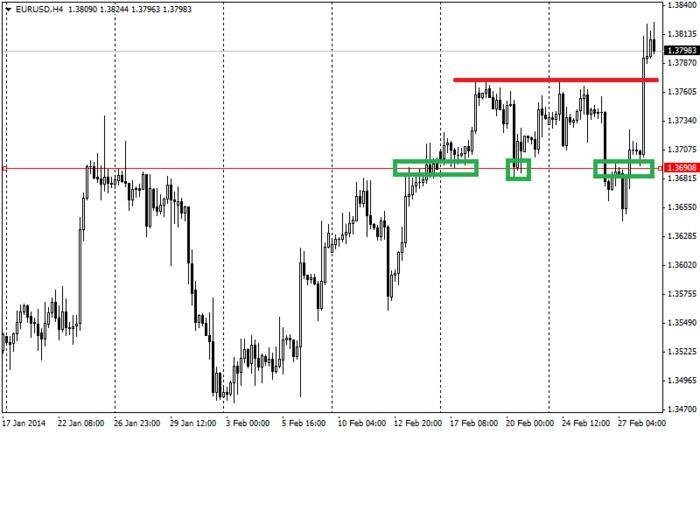 Order flow trading system forex