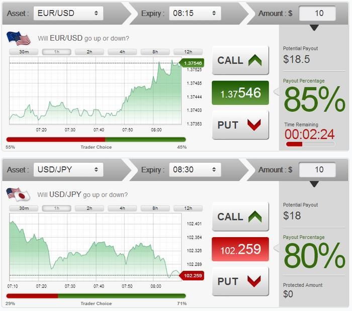 Binary option trading forum