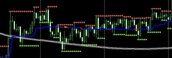 Forex common scenarios
