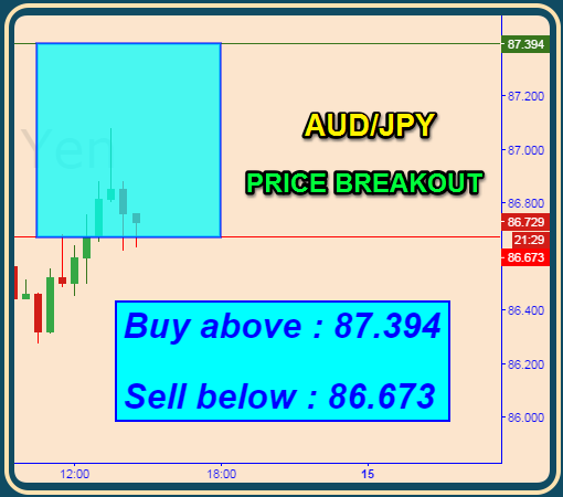 Babypips forex signal