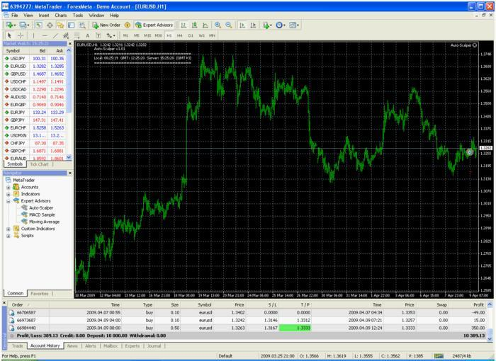 Forex auto scalper