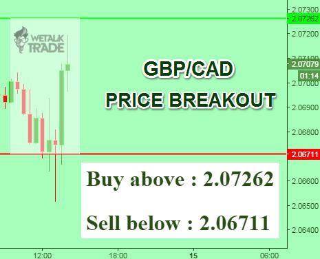 Trading signals forum