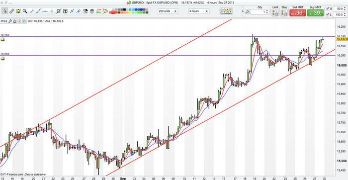 Kg relative strength basket trading system