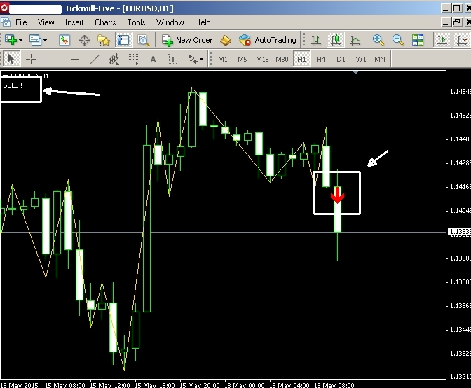 Forex EA group - Trading Discussion - BabyPips com Forex