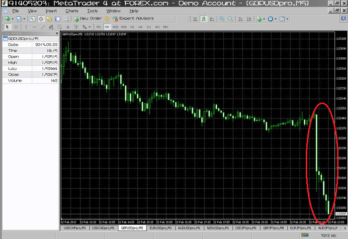 Forex kb group