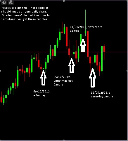 Presentation de crytogenius binary options broker