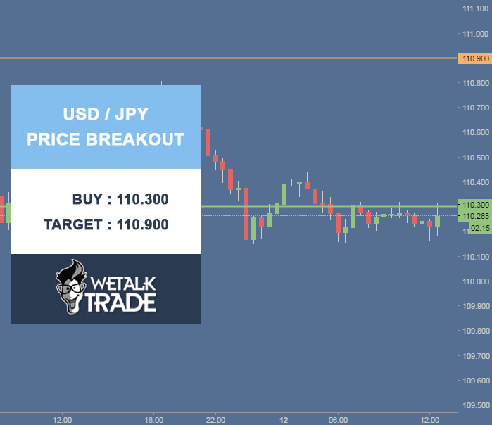 Free daily signal forex trade