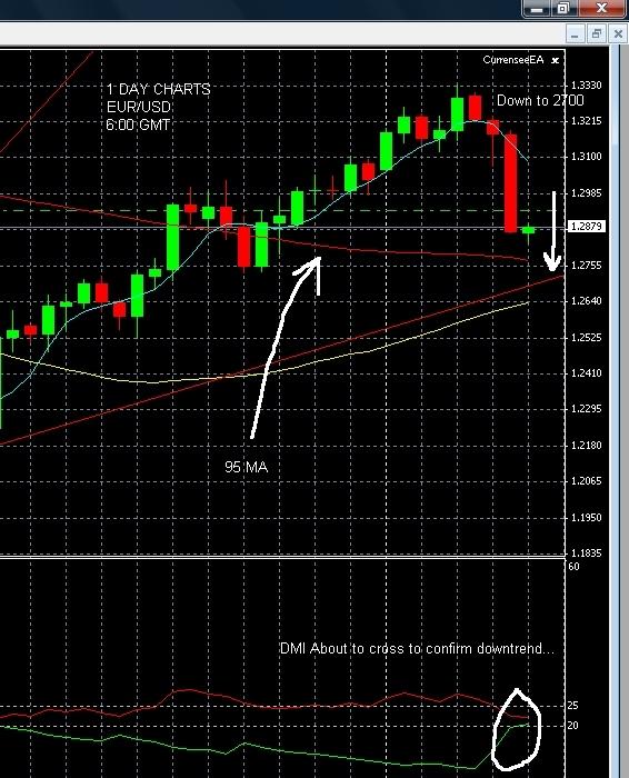 Fxsignaler trading system