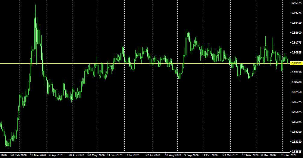 EUR_GBP-2020