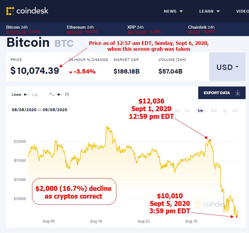 Bitcoin - correction Sept 2020