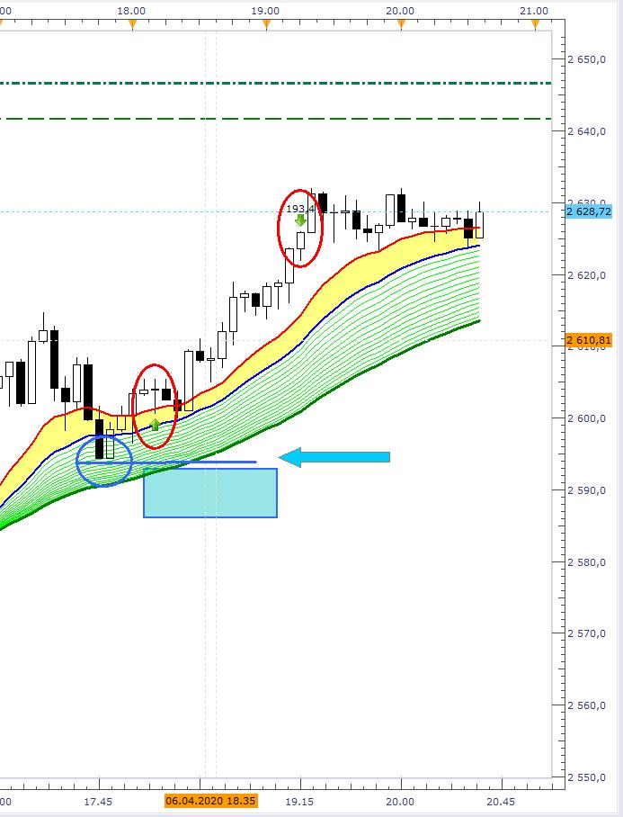 2020-04-06 SP 5 min