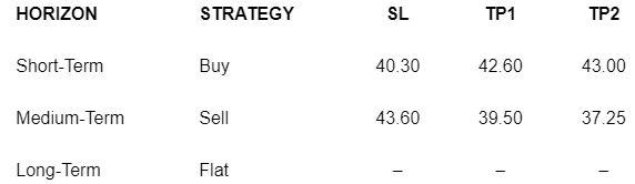 oil-strategy-20201116e